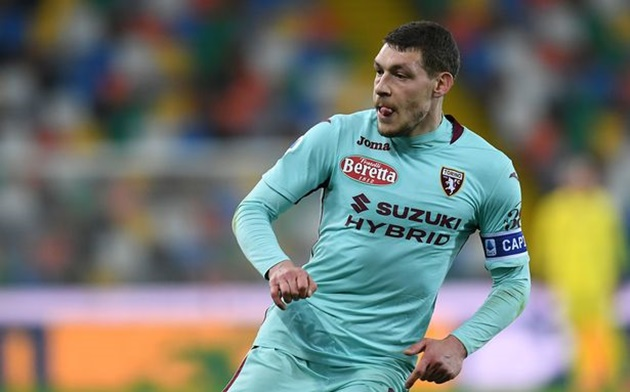 Who is Andrea Belotti? Torino striker available at a cut-price fee for Manchester United - Bóng Đá